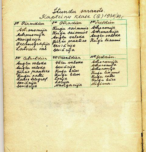 Krišjāņa Valdemāra kuģu vadītāju un mehāniķu skolas skolnieka Rūdolfa Lagsberga jūras praktikas konspekti, 1938./1939. m. g.